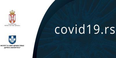 STATISTIČKI PODACI O VIRUSU COVID19 U REPUBLICI SRBIJI